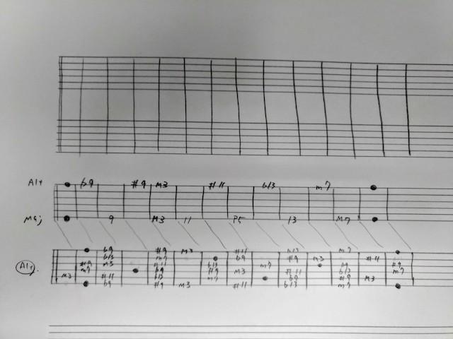 手書きスケール譜
